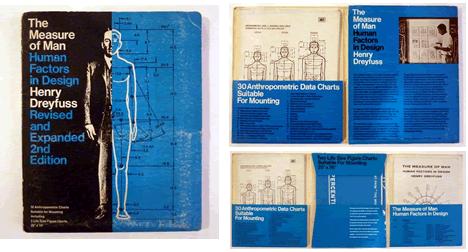 The Measure of Man: Human Factors in Design